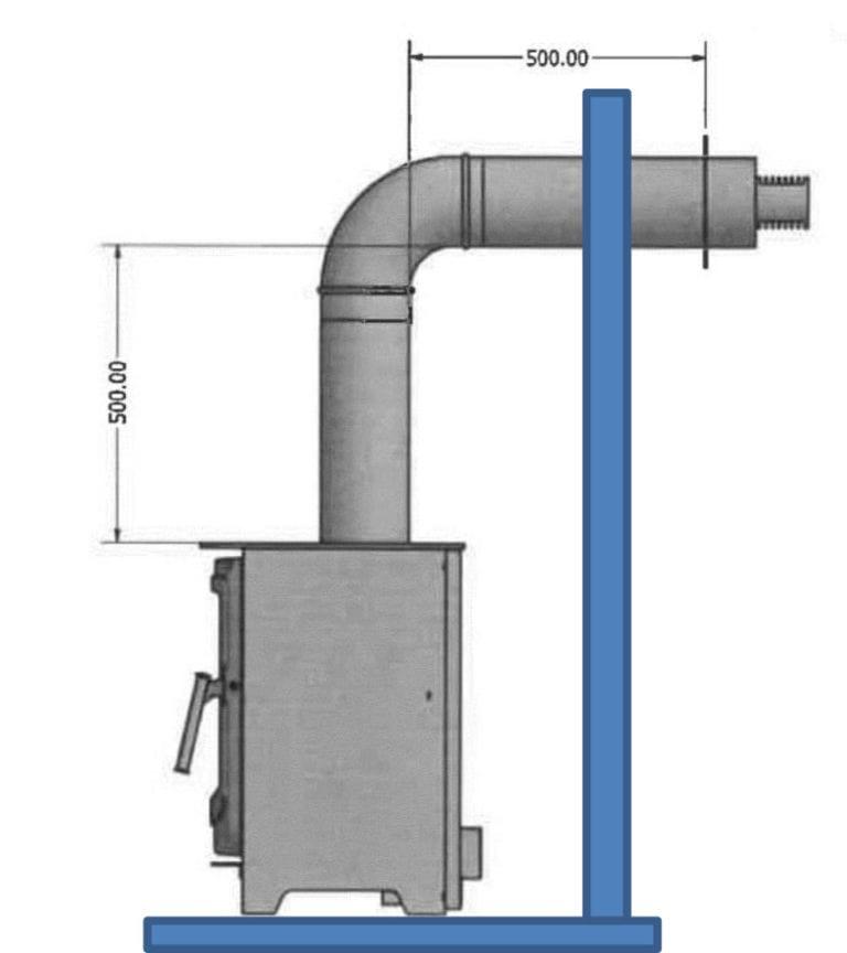 OAK Stoves Flue Kit 1